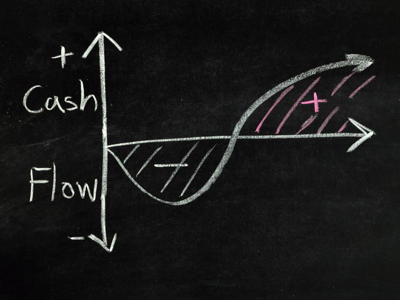 4 cash flow management apps that can transform your financial management